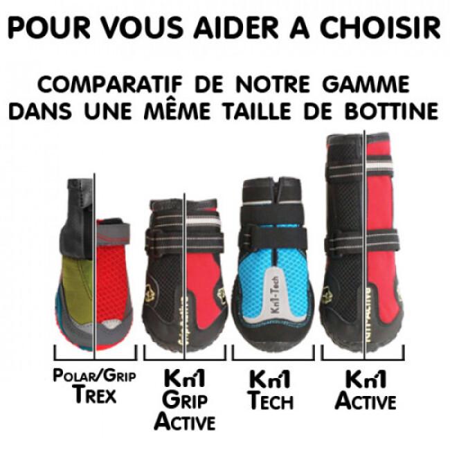 Bottines Kn'1 Grip Active pour protection des coussinets de chien