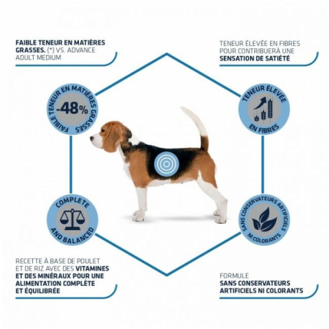 Croquettes Light pour chien de race moyenne Advance